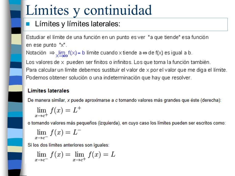Límites y continuidad Límites y límites laterales: