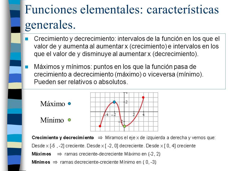 Funciones elementales: características generales. Crecimiento y decrecimiento: intervalos de la función en los que el valor de y aumenta al aumentar x