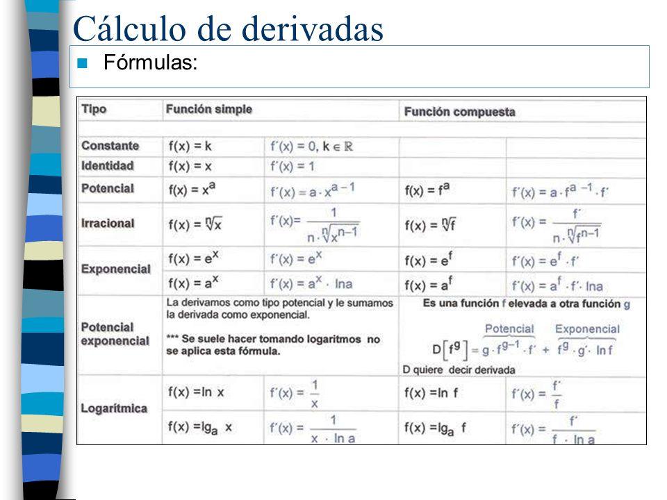 Cálculo de derivadas Fórmulas: