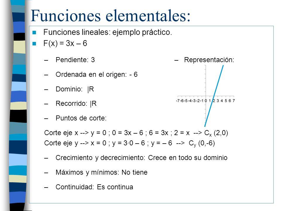 Funciones elementales: Funciones lineales: ejemplo práctico. F(x) = 3x – 6 –Pendiente: 3 – Representación: –Ordenada en el origen: - 6 –Dominio: |R –R