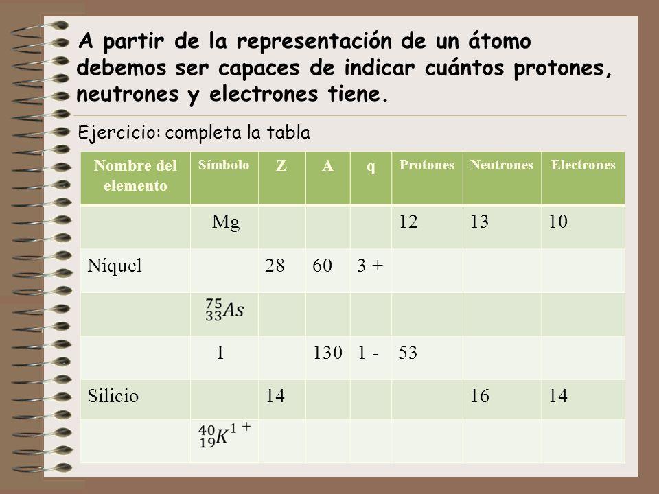 A partir de la representación de un átomo debemos ser capaces de indicar cuántos protones, neutrones y electrones tiene. Ejercicio: completa la tabla