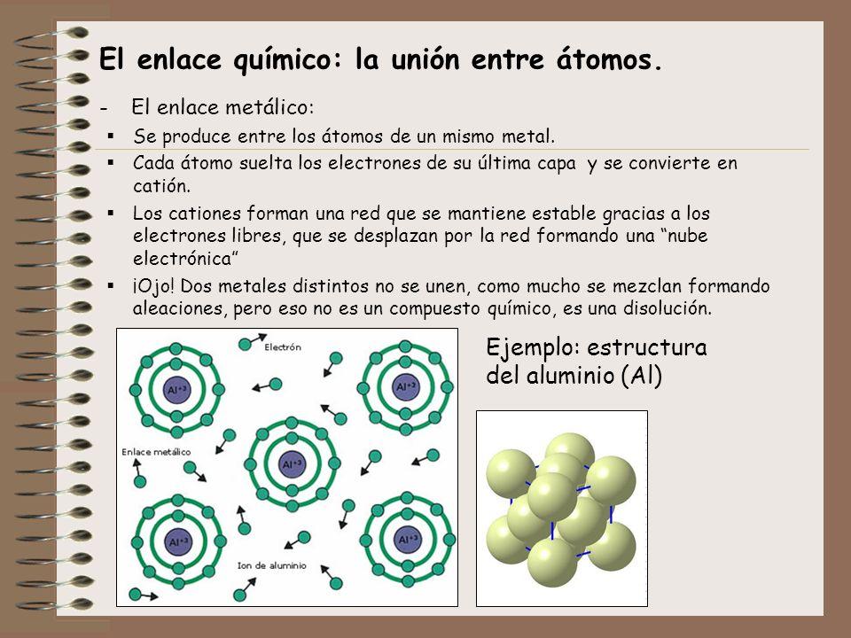 El enlace químico: la unión entre átomos. -El enlace metálico: Se produce entre los átomos de un mismo metal. Cada átomo suelta los electrones de su ú