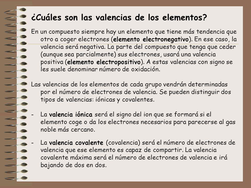 ¿Cuáles son las valencias de los elementos? En un compuesto siempre hay un elemento que tiene más tendencia que otro a coger electrones (elemento elec