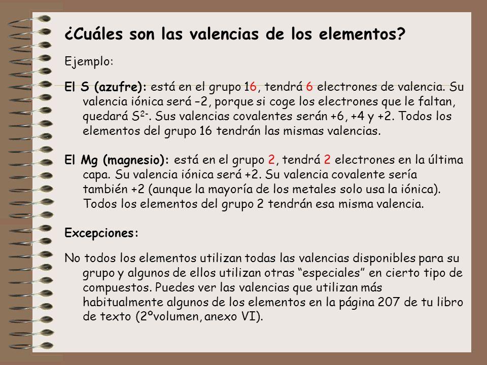 ¿Cuáles son las valencias de los elementos? Ejemplo: El S (azufre): está en el grupo 16, tendrá 6 electrones de valencia. Su valencia iónica será –2,