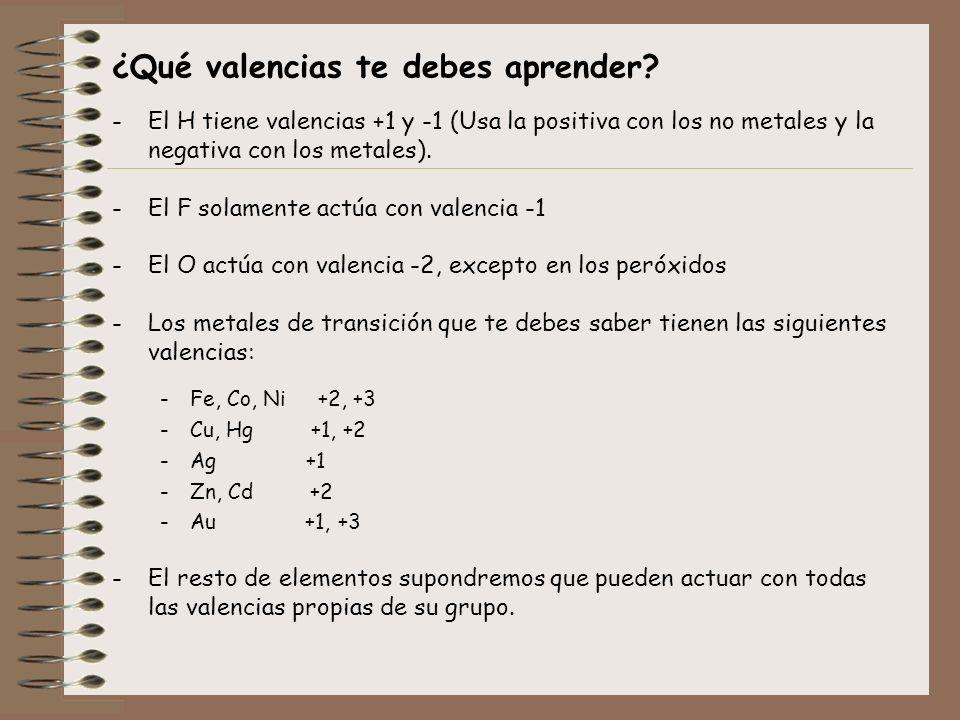 ¿Qué valencias te debes aprender? -El H tiene valencias +1 y -1 (Usa la positiva con los no metales y la negativa con los metales). -El F solamente ac