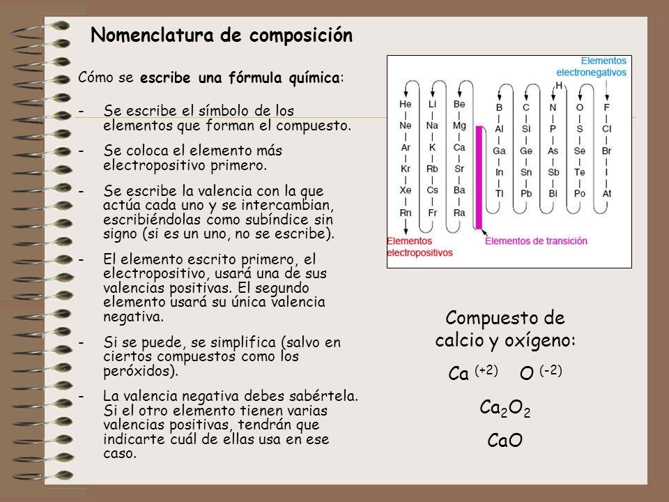 Nomenclatura de composición Cómo se escribe una fórmula química: -Se escribe el símbolo de los elementos que forman el compuesto. -Se coloca el elemen
