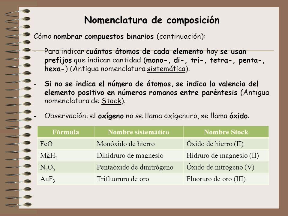 Nomenclatura de composición Cómo nombrar compuestos binarios (continuación): -Para indicar cuántos átomos de cada elemento hay se usan prefijos que in