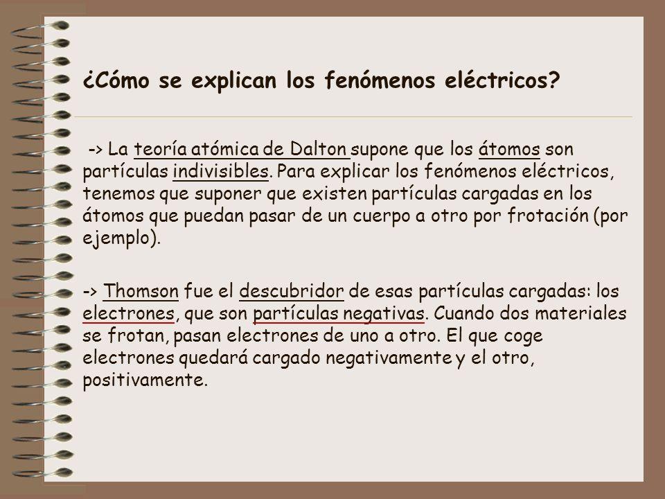 ¿Cómo se explican los fenómenos eléctricos? -> La teoría atómica de Dalton supone que los átomos son partículas indivisibles. Para explicar los fenóme