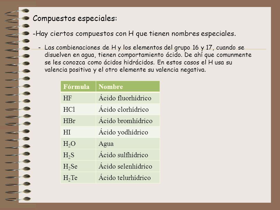 Compuestos especiales: -Hay ciertos compuestos con H que tienen nombres especiales. -Las combienaciones de H y los elementos del grupo 16 y 17, cuando