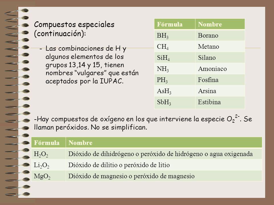 Compuestos especiales (continuación): -Las combinaciones de H y algunos elementos de los grupos 13,14 y 15, tienen nombres vulgares que están aceptado