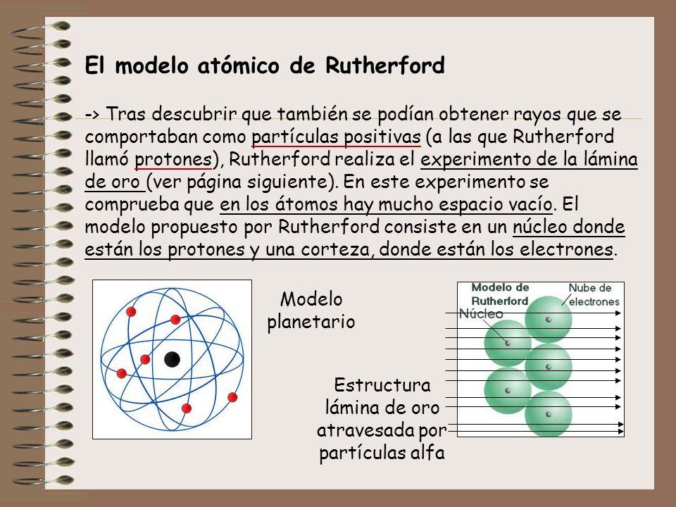 Experimento de Rutherford (lámina de oro) Consistió en bombardear una lámina muy fina de oro con partículas alfa que tienen carga positiva.