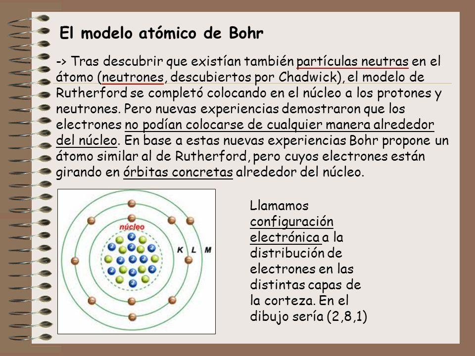 El modelo atómico de Bohr -> Tras descubrir que existían también partículas neutras en el átomo (neutrones, descubiertos por Chadwick), el modelo de R