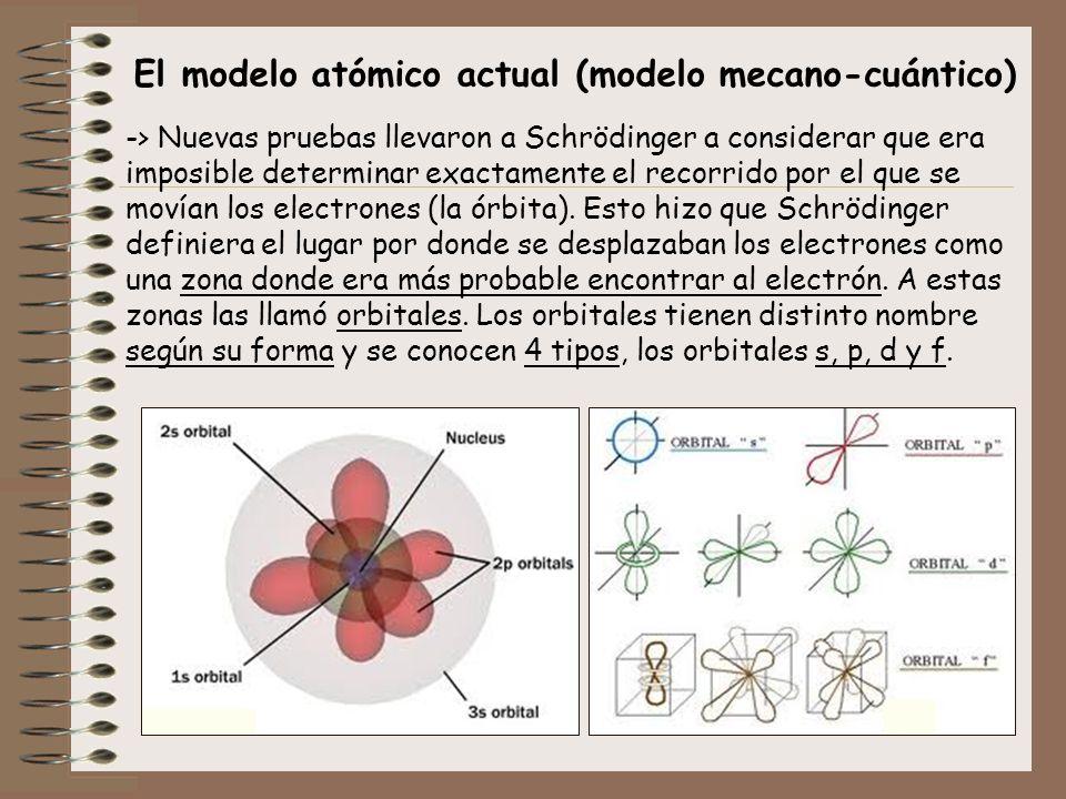 El modelo atómico actual (modelo mecano-cuántico) -> Nuevas pruebas llevaron a Schrödinger a considerar que era imposible determinar exactamente el re