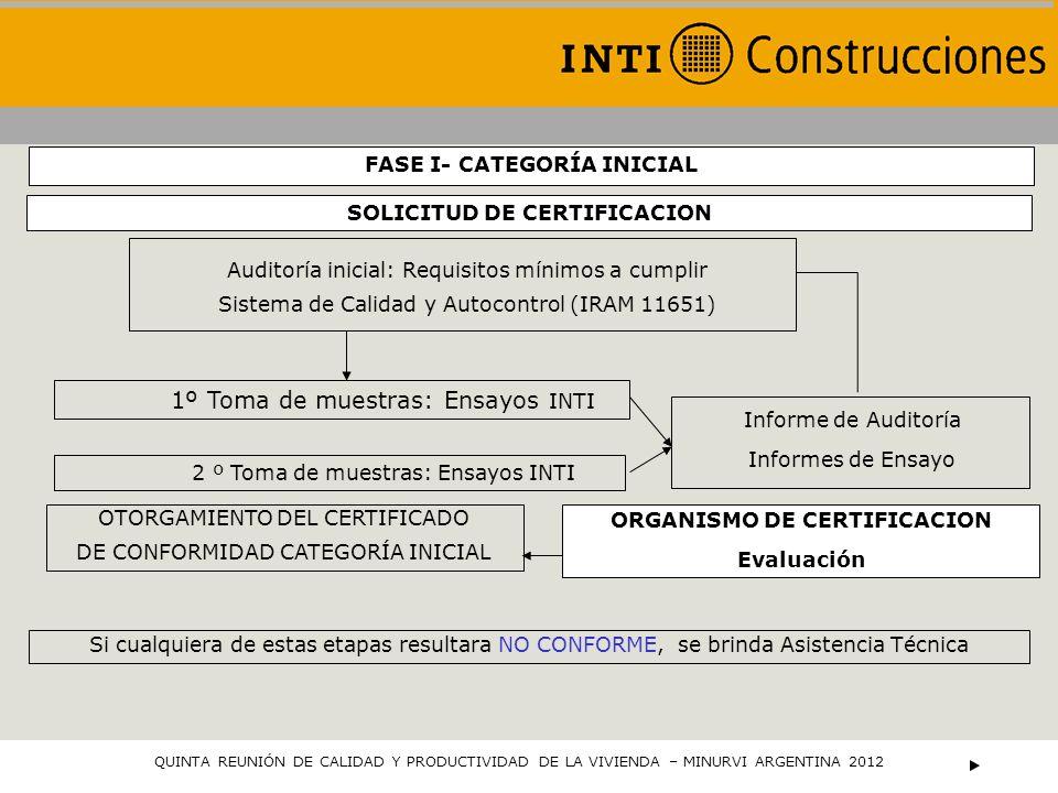SOLICITUD DE CERTIFICACION Auditoría inicial: Requisitos mínimos a cumplir Sistema de Calidad y Autocontrol (IRAM 11651) 1º Toma de muestras: Ensayos