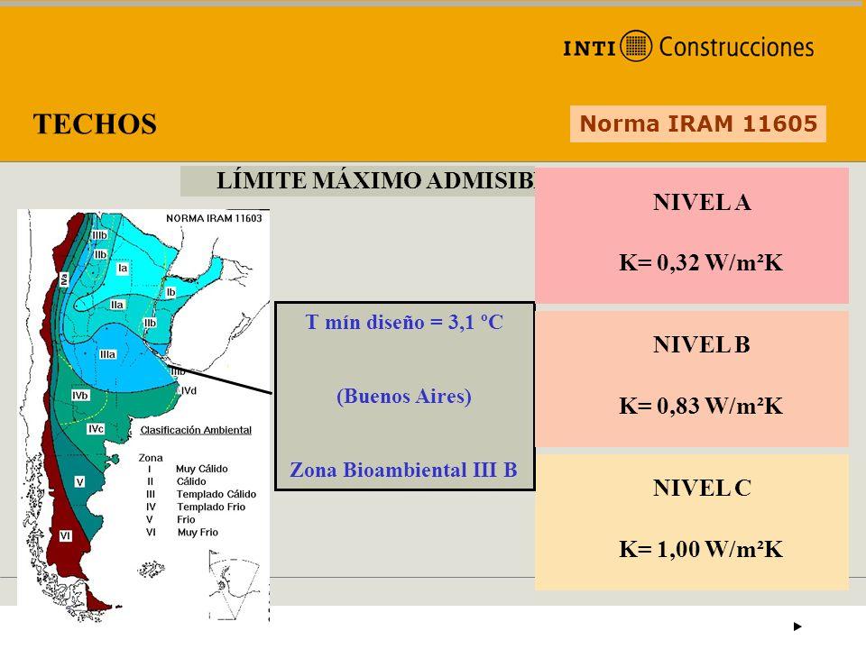 Norma IRAM 11605 K= 1,00 W/m²K LÍMITE MÁXIMO ADMISIBLE T mín diseño = 3,1 ºC (Buenos Aires) Zona Bioambiental III B NIVEL C K= 0,32 W/m²K NIVEL A K= 0
