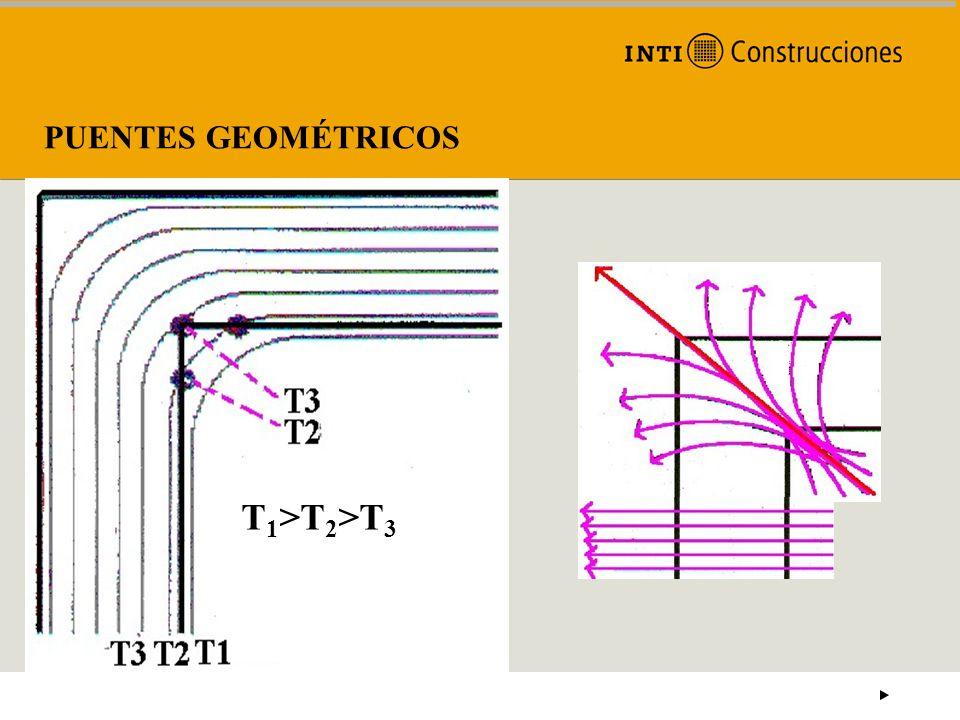 PUENTES GEOMÉTRICOS T 1 >T 2 >T 3