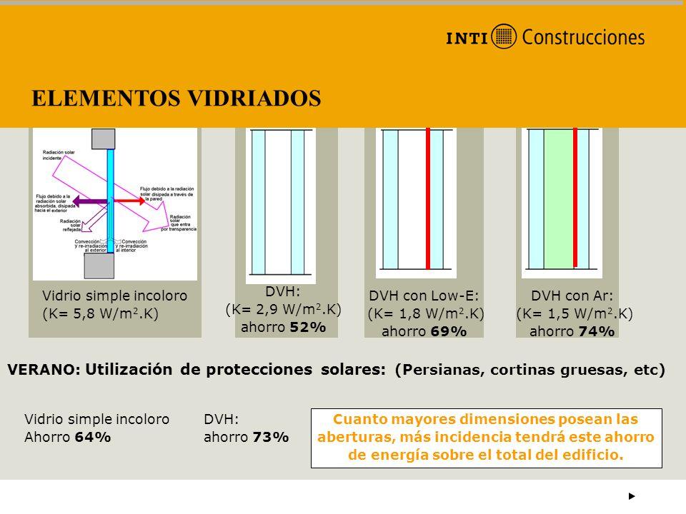 Vidrio simple incoloro (K= 5,8 W/m 2.K) DVH: (K= 2,9 W/m 2.K) ahorro 52% DVH con Low-E: (K= 1,8 W/m 2.K) ahorro 69% DVH con Ar: (K= 1,5 W/m 2.K) ahorr