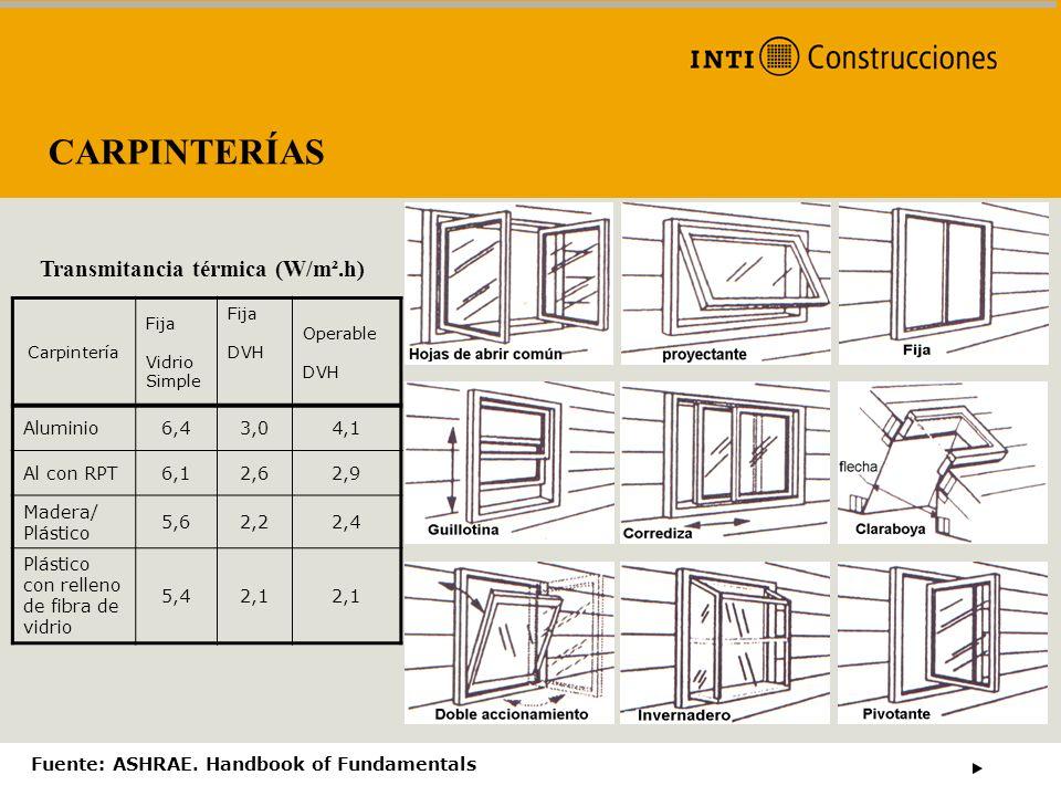 CARPINTERÍAS Carpintería Fija Vidrio Simple Fija DVH Operable DVH Aluminio6,43,04,1 Al con RPT6,12,62,9 Madera/ Plástico 5,62,22,4 Plástico con rellen