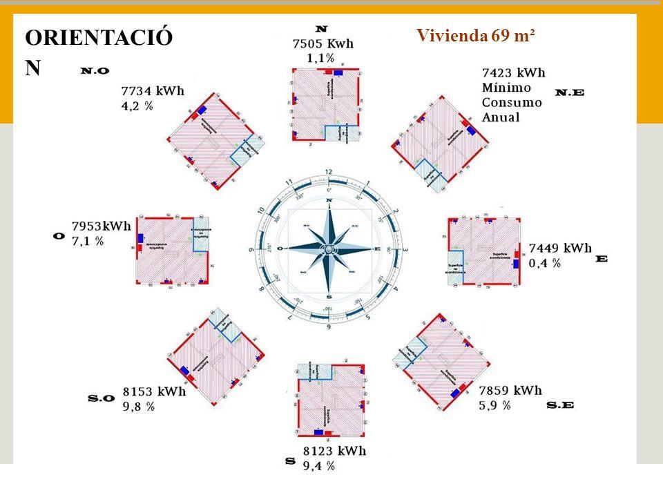 ORIENTACIÓ N Vivienda 69 m²