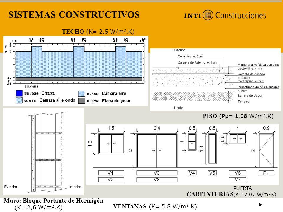 SISTEMAS CONSTRUCTIVOS Muro: Bloque Portante de Hormigón (K= 2,6 W/m 2.K) TECHO (K= 2,5 W/m 2.K) PISO (Pp= 1,08 W/m 2.K) CARPINTERÍAS PUERTA (K= 2,07