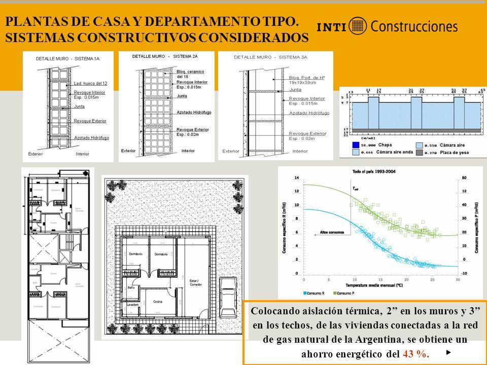 Colocando aislación térmica, 2 en los muros y 3 en los techos, de las viviendas conectadas a la red de gas natural de la Argentina, se obtiene un ahor