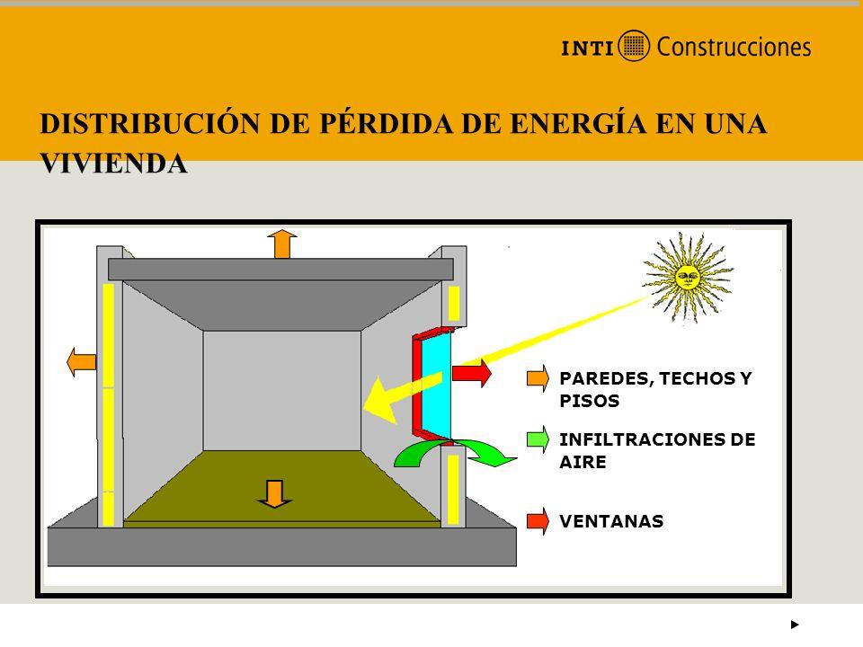 DISTRIBUCIÓN DE PÉRDIDA DE ENERGÍA EN UNA VIVIENDA PAREDES, TECHOS Y PISOS INFILTRACIONES DE AIRE VENTANAS