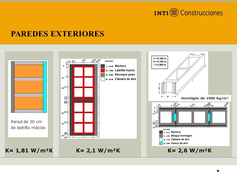 PAREDES EXTERIORES Norma IRAM 11605 K= 1,85 W/m²K LÍMITE MÁXIMO ADMISIBLE T mín diseño = 3,1 ºC (Buenos Aires) Zona Bioambiental III B NIVEL C K= 0,38 W/m²K NIVEL A K= 1,00 W/m²K NIVEL B