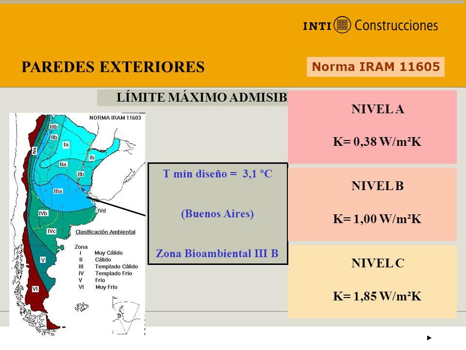 PAREDES EXTERIORES Norma IRAM 11605 K= 1,85 W/m²K LÍMITE MÁXIMO ADMISIBLE T mín diseño = 3,1 ºC (Buenos Aires) Zona Bioambiental III B NIVEL C K= 0,38