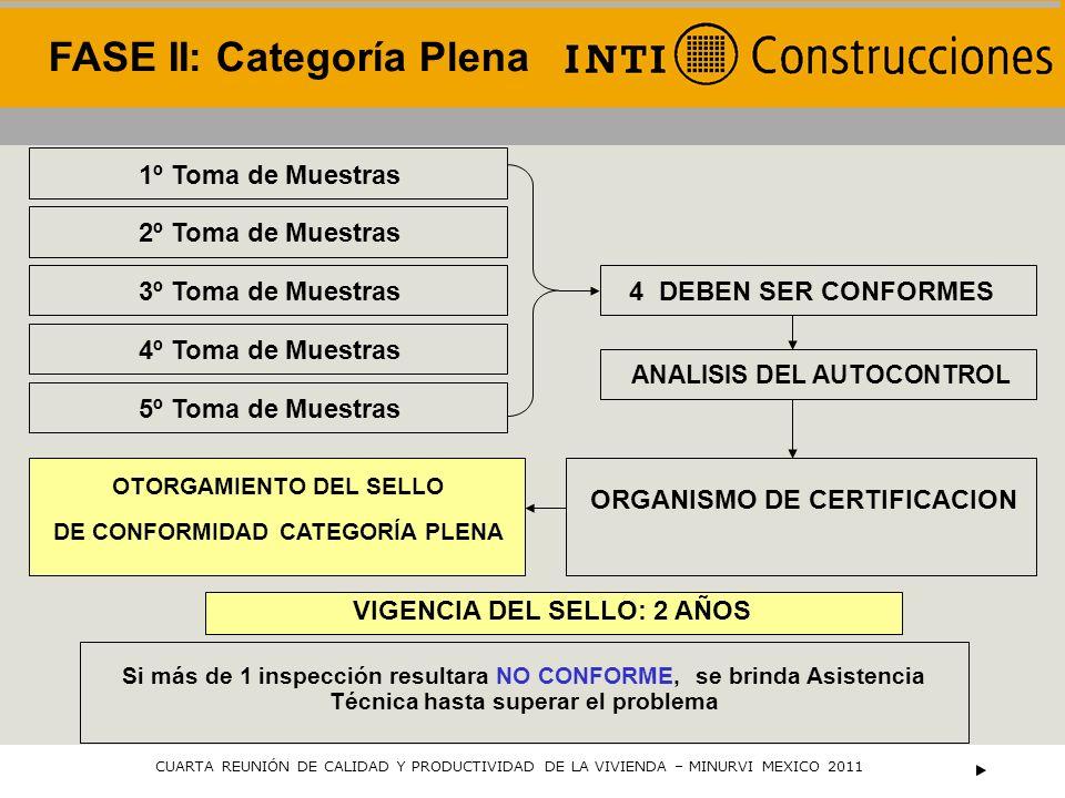 Instituto Nacional de Tecnología Industrial CAMPO VOLUNTARIO CUARTA REUNIÓN DE CALIDAD Y PRODUCTIVIDAD DE LA VIVIENDA – MINURVI MEXICO 2011 El método de evaluación para la Certificación de este producto se divide en dos partes.
