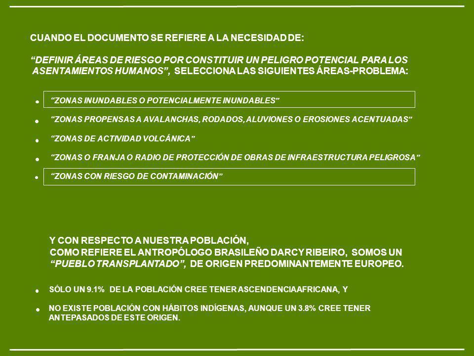 CUANDO EL DOCUMENTO SE REFIERE A LA NECESIDAD DE: DEFINIR ÁREAS DE RIESGO POR CONSTITUIR UN PELIGRO POTENCIAL PARA LOS ASENTAMIENTOS HUMANOS, SELECCIONA LAS SIGUIENTES ÁREAS-PROBLEMA: ZONAS INUNDABLES O POTENCIALMENTE INUNDABLES ZONAS PROPENSAS A AVALANCHAS, RODADOS, ALUVIONES O EROSIONES ACENTUADAS ZONAS DE ACTIVIDAD VOLCÁNICA ZONAS O FRANJA O RADIO DE PROTECCIÓN DE OBRAS DE INFRAESTRUCTURA PELIGROSA ZONAS CON RIESGO DE CONTAMINACIÓN SÓLO UN 9.1% DE LA POBLACIÓN CREE TENER ASCENDENCIA AFRICANA, Y NO EXISTE POBLACIÓN CON HÁBITOS INDÍGENAS, AUNQUE UN 3.8% CREE TENER ANTEPASADOS DE ESTE ORIGEN.