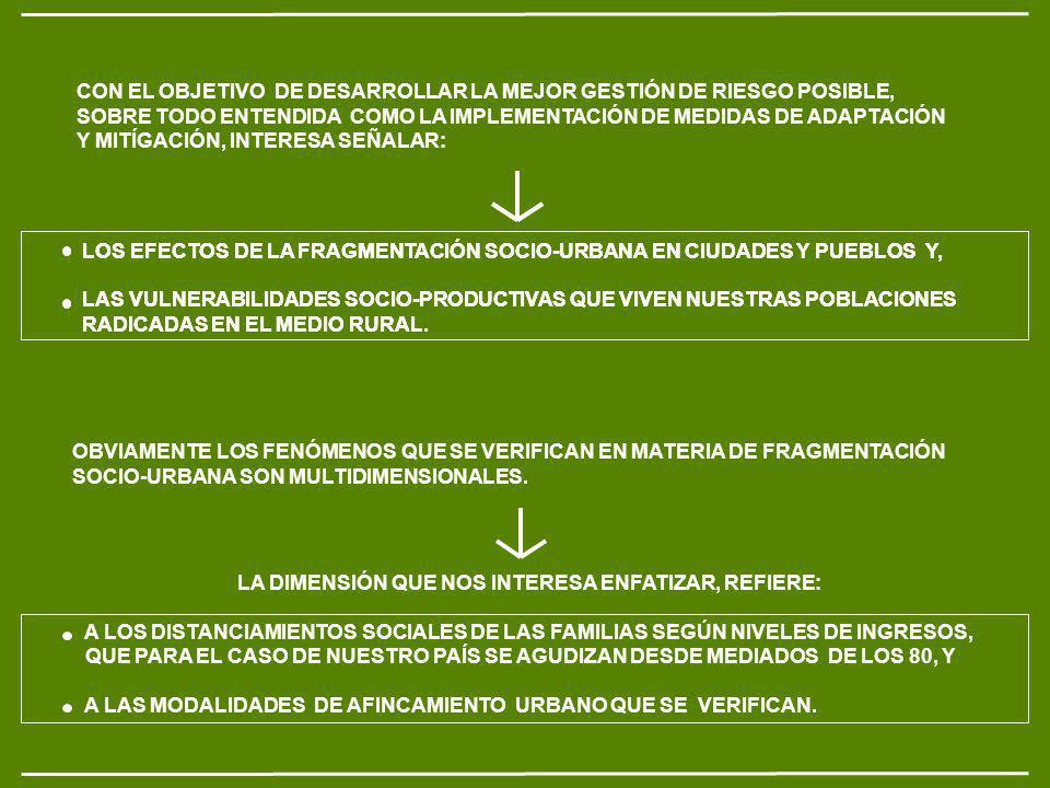 LOS EFECTOS DE LA FRAGMENTACIÓN SOCIO-URBANA EN CIUDADES Y PUEBLOS Y, LAS VULNERABILIDADES SOCIO-PRODUCTIVAS QUE VIVEN NUESTRAS POBLACIONES RADICADAS EN EL MEDIO RURAL.