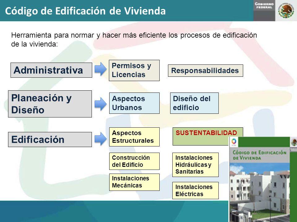 Administrativa Edificación Aspectos Urbanos Diseño del edificio Aspectos Estructurales Planeación y Diseño SUSTENTABILIDAD Construcción del Edificio I