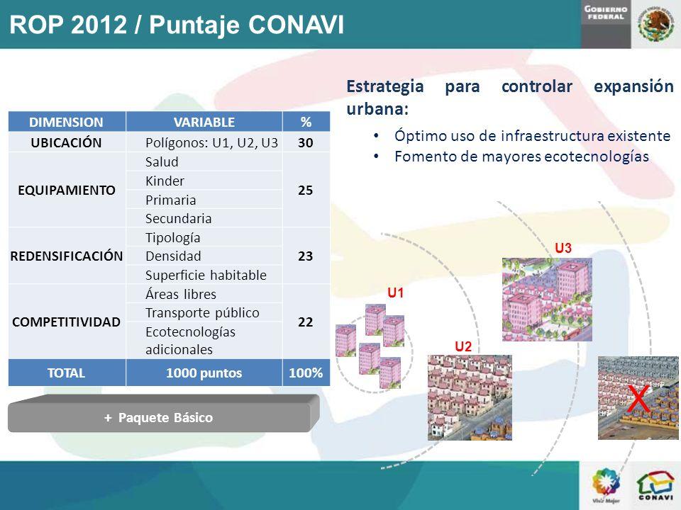 ROP 2012 / Puntaje CONAVI U3 U2 U1 Estrategia para controlar expansión urbana: Óptimo uso de infraestructura existente Fomento de mayores ecotecnologí