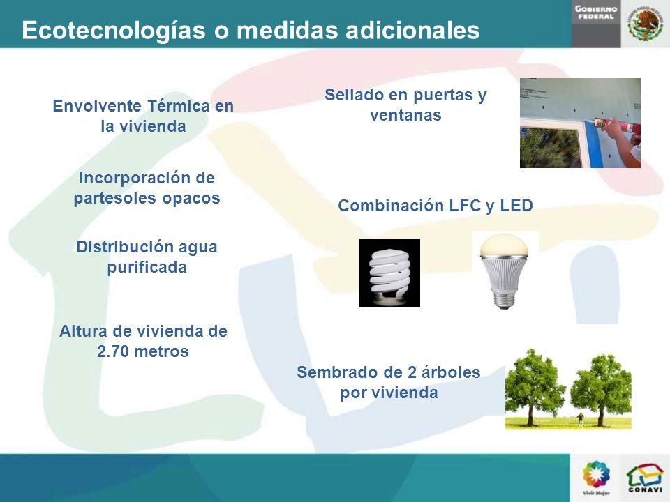 Ecotecnologías o medidas adicionales Envolvente Térmica en la vivienda Sellado en puertas y ventanas Combinación LFC y LED Incorporación de partesoles