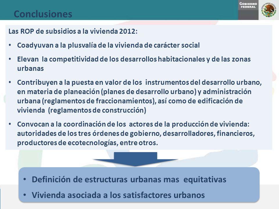 Las ROP de subsidios a la vivienda 2012: Coadyuvan a la plusvalía de la vivienda de carácter social Elevan la competitividad de los desarrollos habita