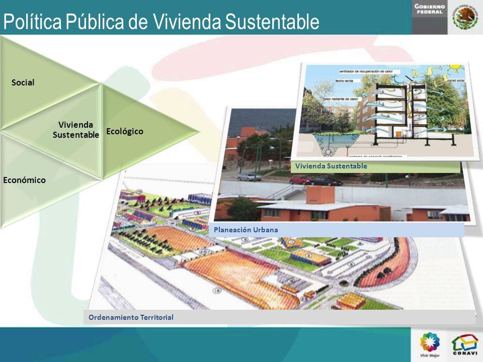Ordenamiento Territorial Planeación Urbana Política Pública de Vivienda Sustentable Vivienda Sustentable Ecológico Social Vivienda Sustentable Económi