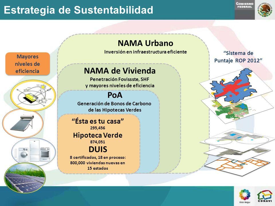 Estrategia de Sustentabilidad Ésta es tu casa 295,456 Hipoteca Verde 874,051 DUIS 8 certificados, 18 en proceso: 800,000 viviendas nuevas en 15 estado