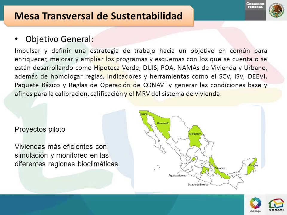 Regulación y criterios ambientales para la vivienda social Ley de Vivienda Paquete Básico Hipoteca Verde Lineamien- tos Art.