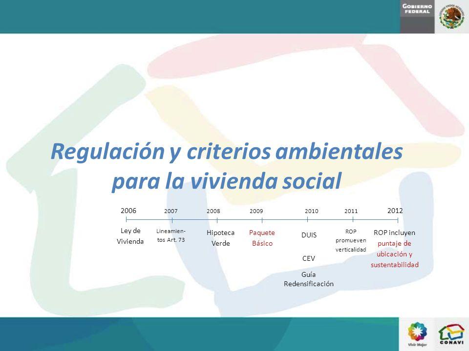 Regulación y criterios ambientales para la vivienda social Ley de Vivienda Paquete Básico Hipoteca Verde Lineamien- tos Art. 73 DUIS ROP promueven ver