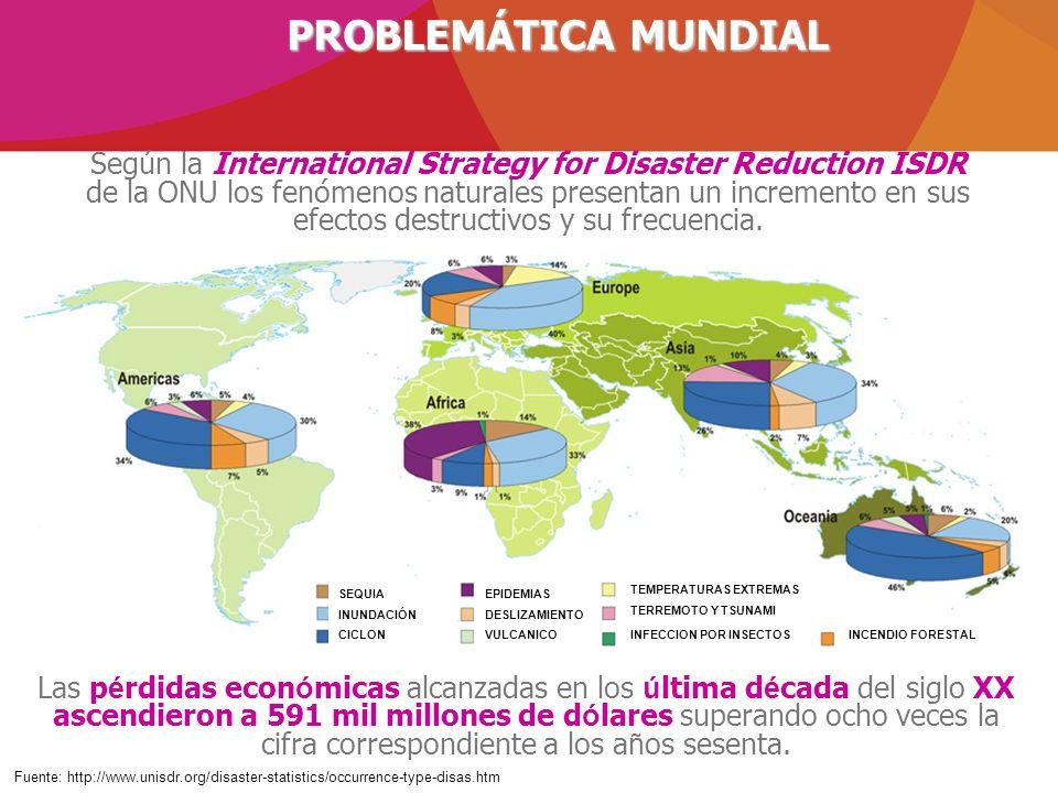 N Ú MERO DE DESASTRES NATURALES A NIVEL MUNDIAL, POR TIPO Y REGI Ó N, 1991-2005 INCREMENTO DE LOS DESASTRES NATURALES 1900-2005 Entre 1991 y 2005 en el continente americano sucedieron 1186 eventos desastrosos sólo superado por Asia donde se registraron 1,836 desastres.