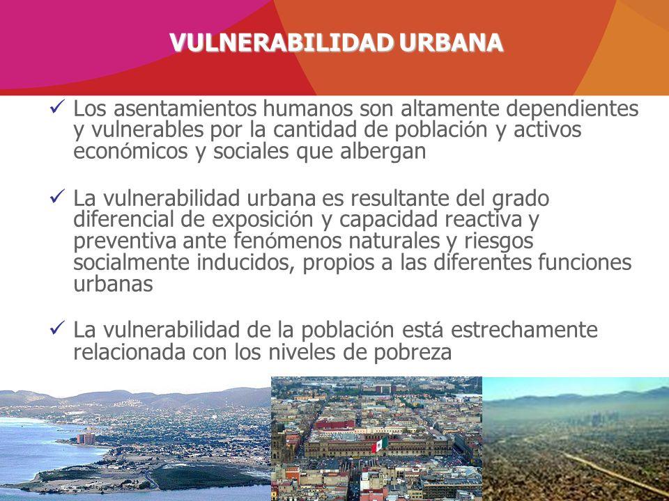 Factores Sociales El acceso a la vivienda en México para sectores de escasos recursos se cubre -en muchas ocasiones-, a través de la invasión de terrenos en zonas de alto y muy alto riesgo Miles de viviendas son construidas por sus propios dueños con escaso o ningún conocimientos técnico, y sin tomar como un criterio de importancia los riesgos locales y la prevención de desastres Desconocimiento por parte de la sociedad de las amenazas locales FACTORES QUE AUMENTAN LA VULNERABILIDAD DE LA VIVIENDA