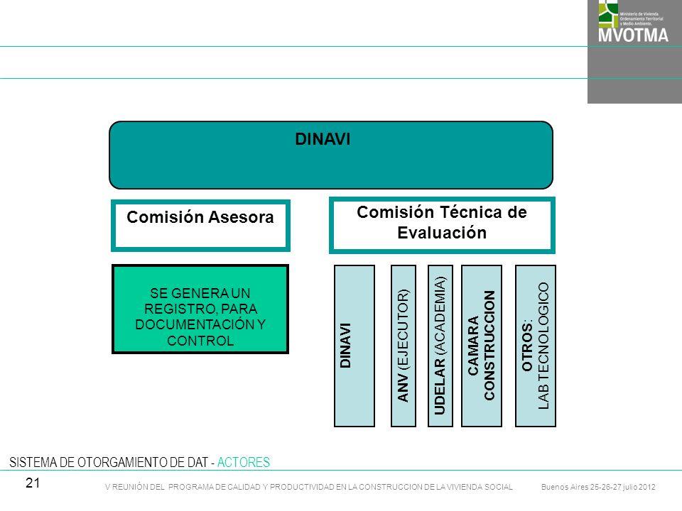 V REUNIÓN DEL PROGRAMA DE CALIDAD Y PRODUCTIVIDAD EN LA CONSTRUCCION DE LA VIVIENDA SOCIAL Buenos Aires 25-26-27 julio 2012 22
