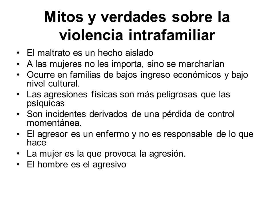 Mitos y verdades sobre la violencia intrafamiliar El maltrato es un hecho aislado A las mujeres no les importa, sino se marcharían Ocurre en familias