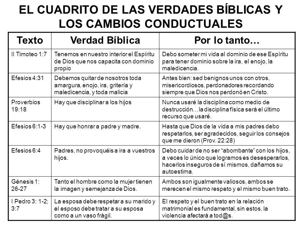 EL CUADRITO DE LAS VERDADES BÍBLICAS Y LOS CAMBIOS CONDUCTUALES TextoVerdad BíblicaPor lo tanto… II Timoteo 1:7Tenemos en nuestro interior el Espíritu