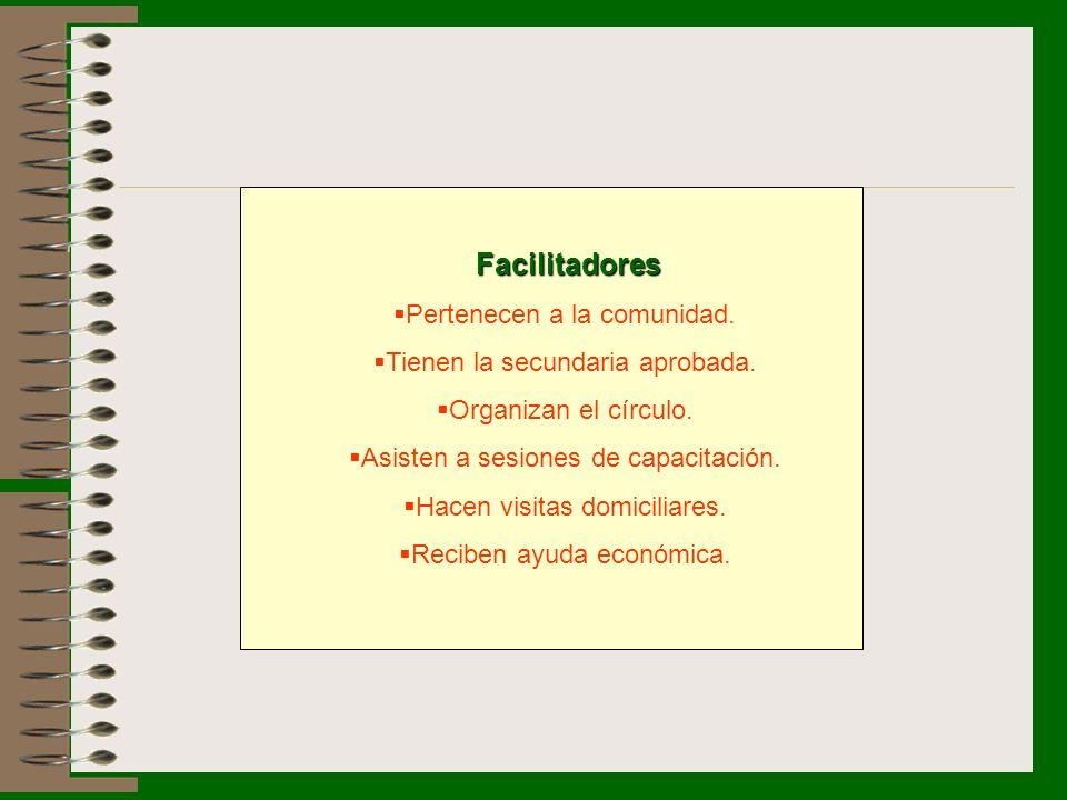 Facilitadores Facilitadores Pertenecen a la comunidad. Tienen la secundaria aprobada. Organizan el círculo. Asisten a sesiones de capacitación. Hacen