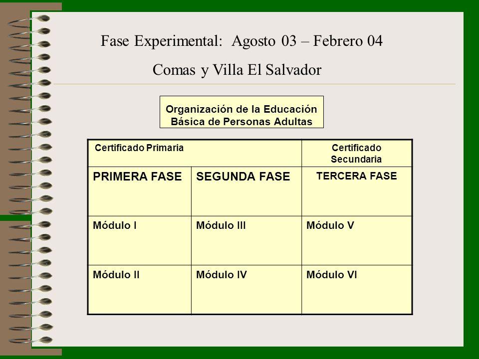 Organización de la Educación Básica de Personas Adultas Fase Experimental: Agosto 03 – Febrero 04 Comas y Villa El Salvador Certificado PrimariaCertif