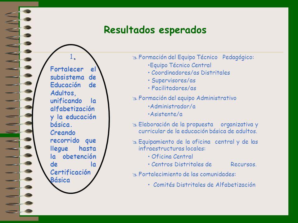 Formación del Equipo Técnico Pedagógico: Equipo Técnico Central Coordinadores/as Distritales Supervisores/as Facilitadores/as Formación del equipo Adm