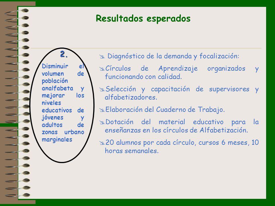 Diagnóstico de la demanda y focalización: Círculos de Aprendizaje organizados y funcionando con calidad. Selección y capacitación de supervisores y al