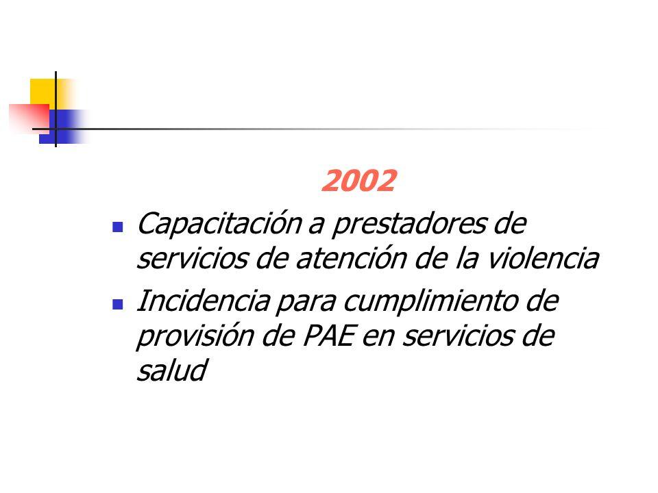 2002 Capacitación a prestadores de servicios de atención de la violencia Incidencia para cumplimiento de provisión de PAE en servicios de salud
