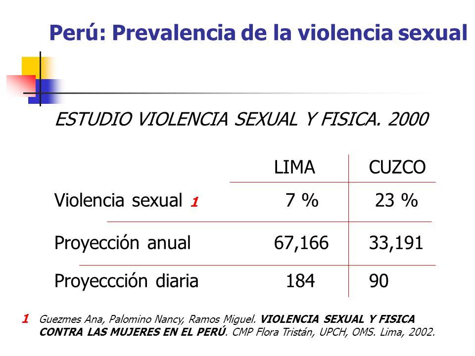 Perú: Prevalencia de la violencia sexual ESTUDIO VIOLENCIA SEXUAL Y FISICA.